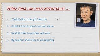 Как сказать «Я бы хотел ...» - Уроки английского языка с Константином Ганушевичем