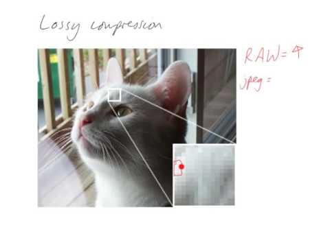 Lossy compression explained
