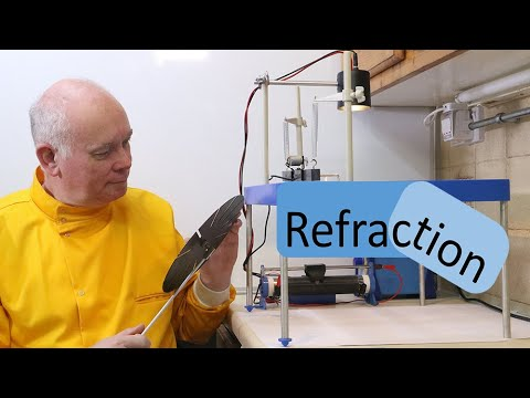 Refraction Of Water Waves In A Ripple Tank