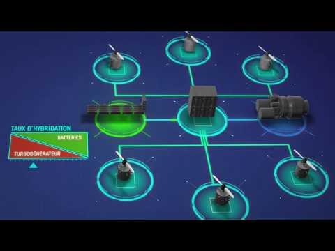 Découvrez le nouveau système de propulsion hybride électrique