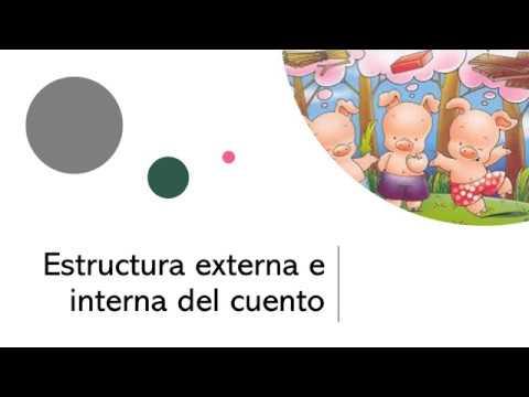 Estructura Externa E Interna Del Cuento