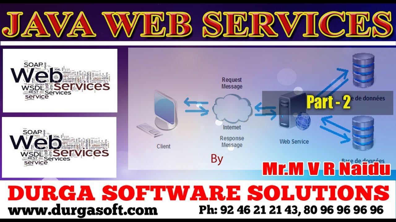 Java webservice webservices part 2 by mvr naidu youtube baditri Images
