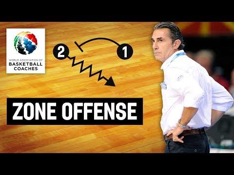 Zone Offense - Sergio Scariolo - Basketball Fundamentals