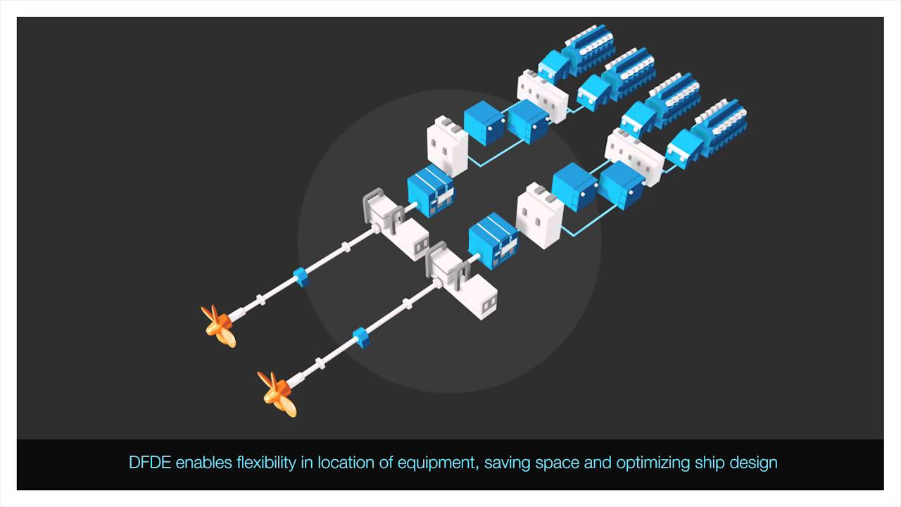 New Study On Dual Fuel Diesel Electric Propulsion For Lng Carriers Youtube