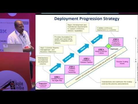 Philips: Enterprise SAFe Transformation Journey