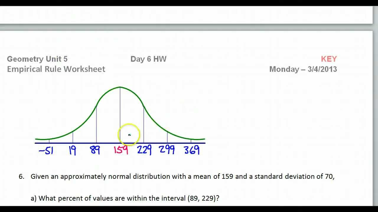 Worksheets Empirical Rule Worksheet day 06 hw empirical rule for normal distribution 68 95 99 7 7