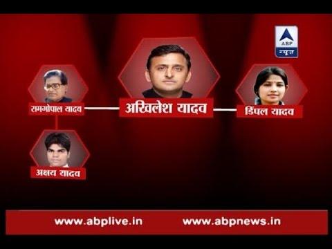 Uttar Pradesh: Samajwadi Party's political turmoil explained graphically