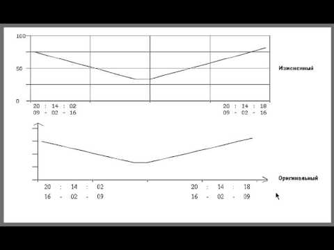 Gantt Charts In Excel: ?????? ??? ????????????? ??????? - YouTube,Chart