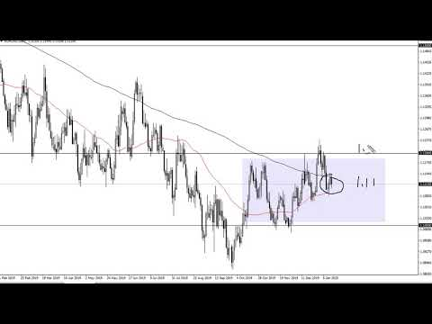 EUR/USD Technical Analysis For January 15, 2020 By FXEmpire