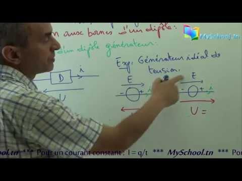 Introduction à l'électricité.( important pour les cours d'électricité )