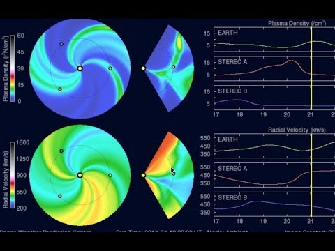 Galactic Energy Trap, Euro Tsunami Perspective | S0 News July.19.2017
