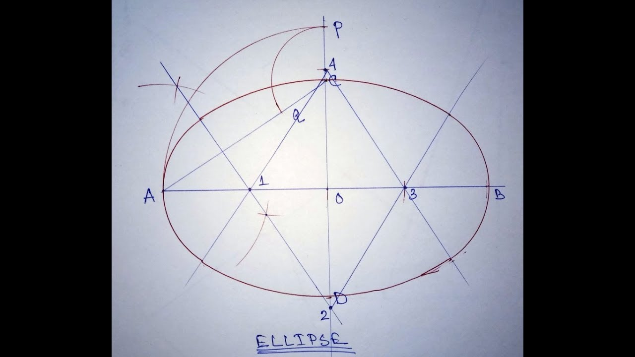 How To Draw An Ellipse Given Major And Minor Axis