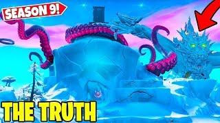 The Untold TRUTH About POLAR PEAK MONSTER EVENT! -Fortnite