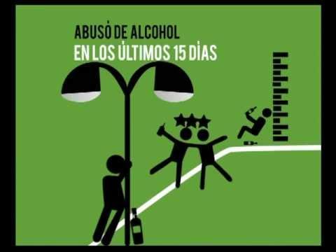 Campaña consumo de alcohol 2012 - SPOT #03