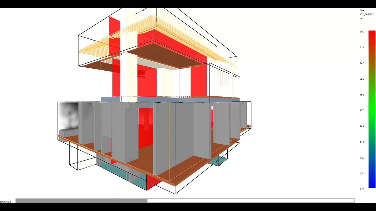 CFD Fire Engineering Model Simulation
