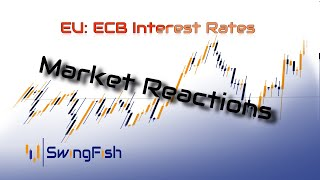 ECB Rates - Reactions