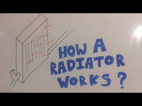 The Way A Household Radiator Works