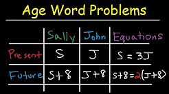 Age Word Problems In Algebra - Past, Present, Future