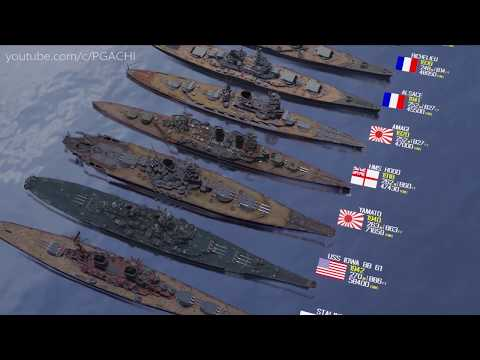 Warships Size Comparison (Launch Year - Length - Displacement)