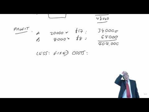 CIMA P2 Business Process Engineering BPR