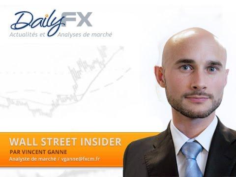 Bourse : FX, Commos, Indices : les niveaux de prix où placer des ordres de trading