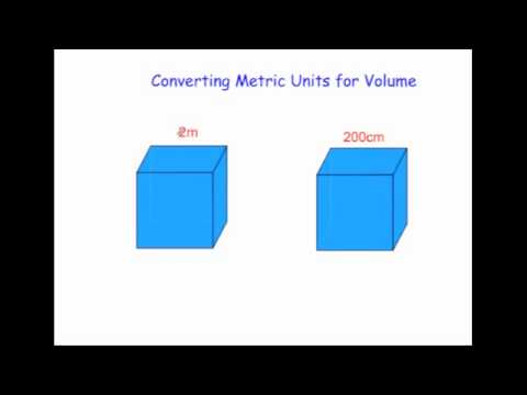 Convert units to volume forex