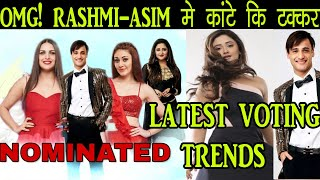 Bigg Boss 13 | Latest Voting Trends Of BB 13, Rashmi Desai Asim Riaz, Today Episode Preview