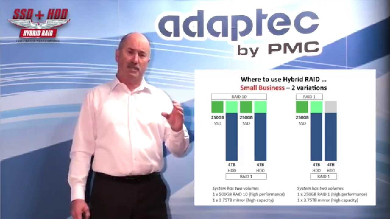 Hybrid RAID: SSD + Hard Drive