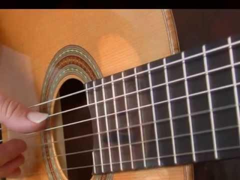 La chitarra - ritornello