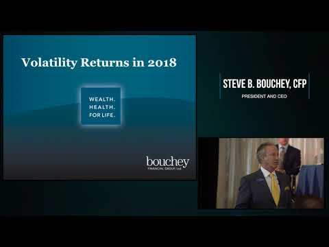 BFG 2018 State of the Economy Part 1