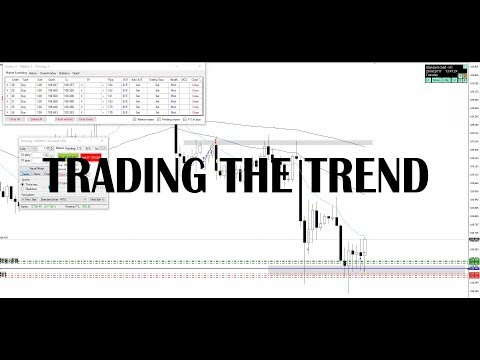 Tradind the Trend #17