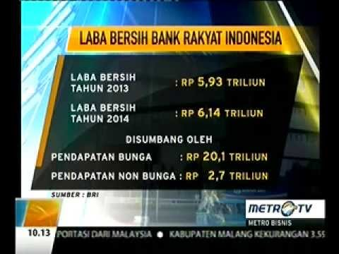 Pertumbuhan Kredit Perbankan