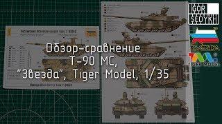 обзор Т-90МС,