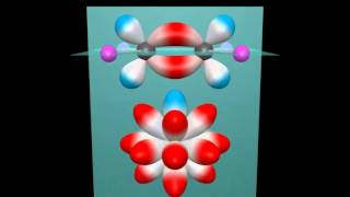 05- Ethylene HOMO and LUMO and Platinum d-orbitals interaction