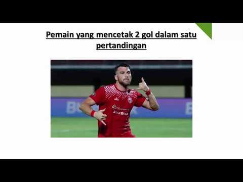 Statistik Menarik Liga 1 Indonesia ( Minggu 2 )