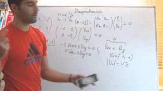 Álgebra - Diagonalización, autovalores y autovectores de una matriz