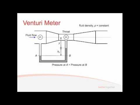 Fluids lecture 31 flow rate measurement youtube ccuart Image collections