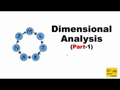 Dimensional analysis (Part-1): Units and Dimensions, IIT-JEE physics classes