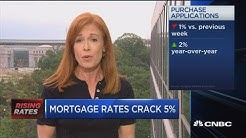 Weekly mortgage applications down 1.7%