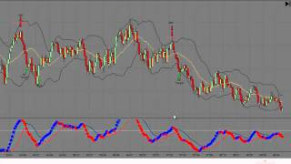 Day Trading the Euro 6e Futures Video