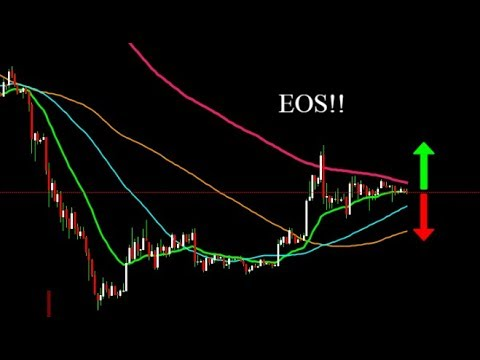 IS A HUGE MOVE COMING FOR EOS?!! STAY ALERT! KEY AREAS WILL BE TESTED!