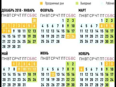 Характеристика года рождения