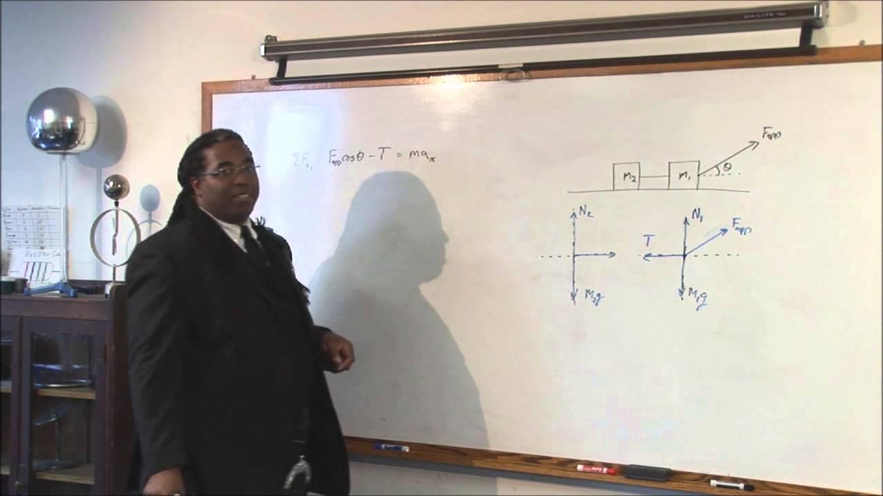Physics problem solving strategies