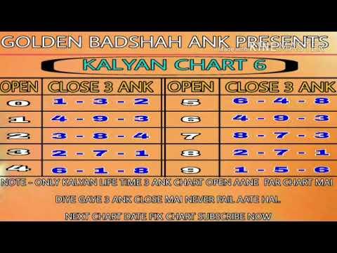 KALYAN CHART 6 GOLDEN BADSHAH ANK PRESENTS NEW CHART 1 BAAR FIR SE I AM BACK