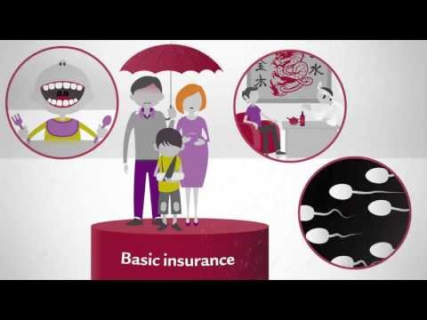 Swiss Life - In a nutshell: Health insurance in Switzerland