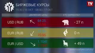 InstaForex tv news: Кто заработал на Форекс 17.10.2019 9:30