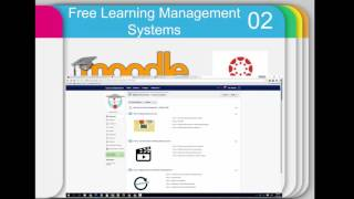 Free Learning Management Systems and Other Optons for Digital Content Delivery