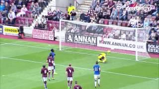 Lukaku treble helps Everton down Hearts