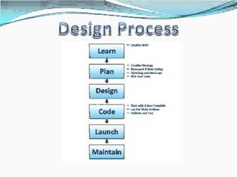Offshore Web Design Company | Web Development Offshore | Web Design India