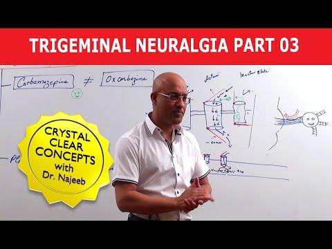 Trigeminal Neuralgia Part 3 - Medical Management